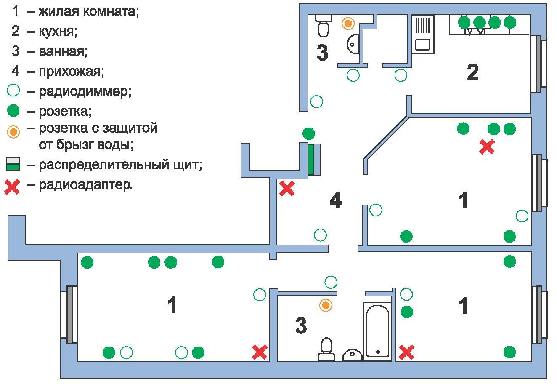 Разводка электрики в загородном доме схема