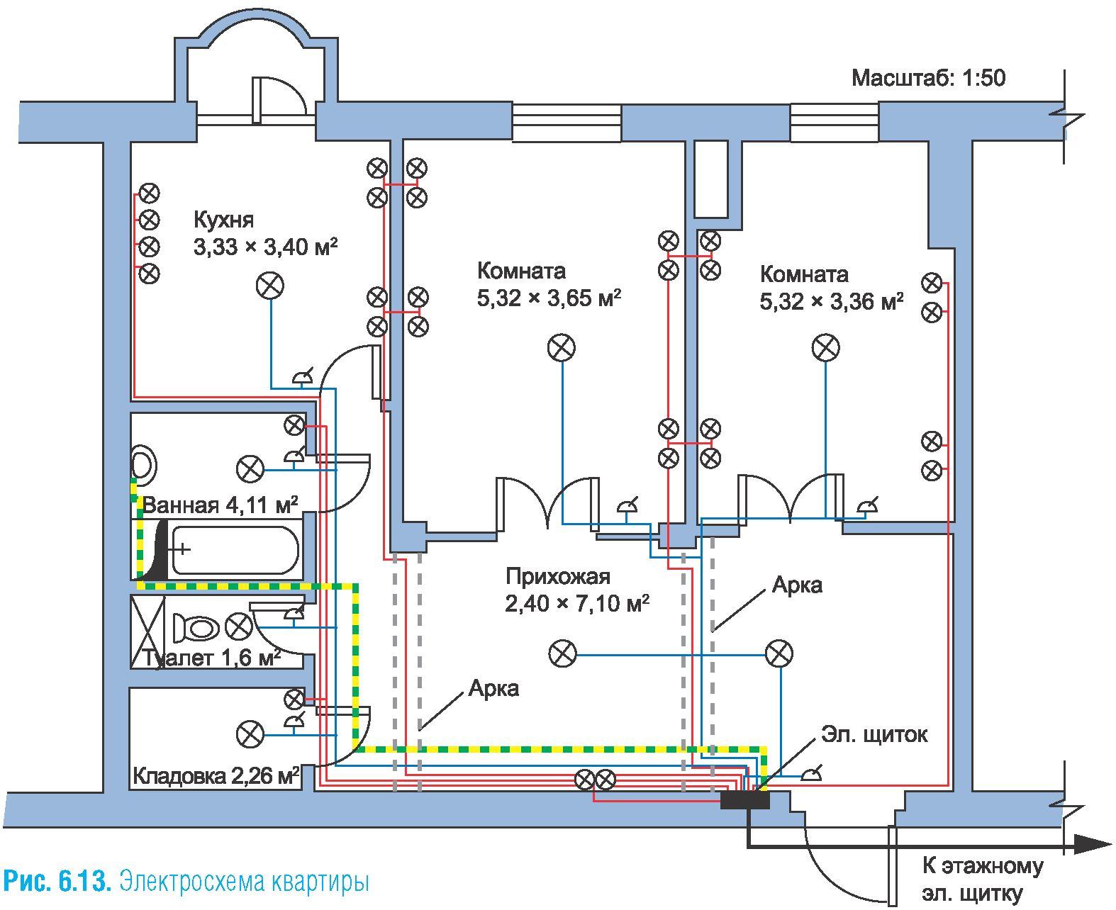 Электро схема электропроводки дома