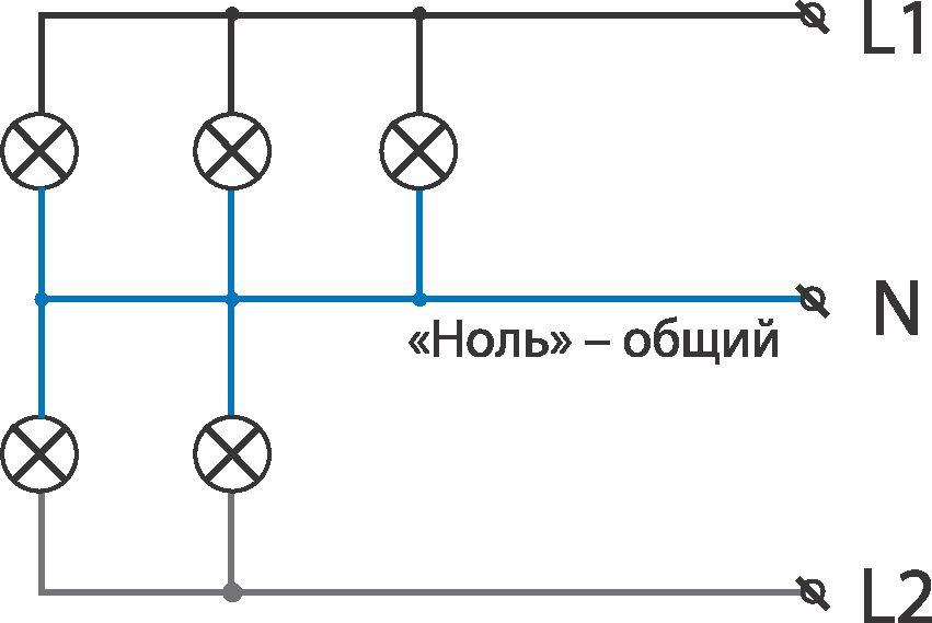 Электропроводка частного дома