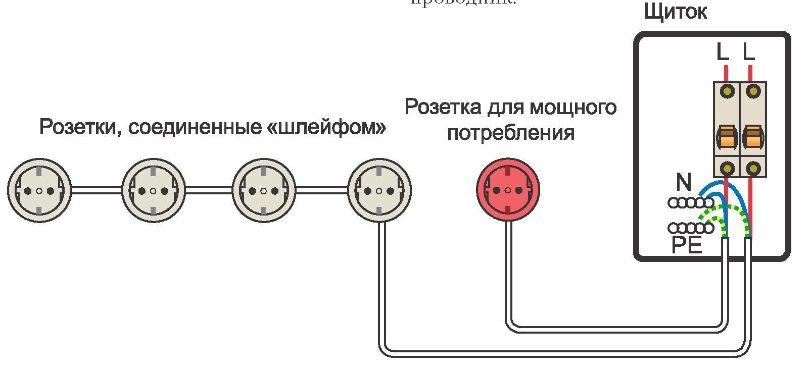 Как подключить розетки