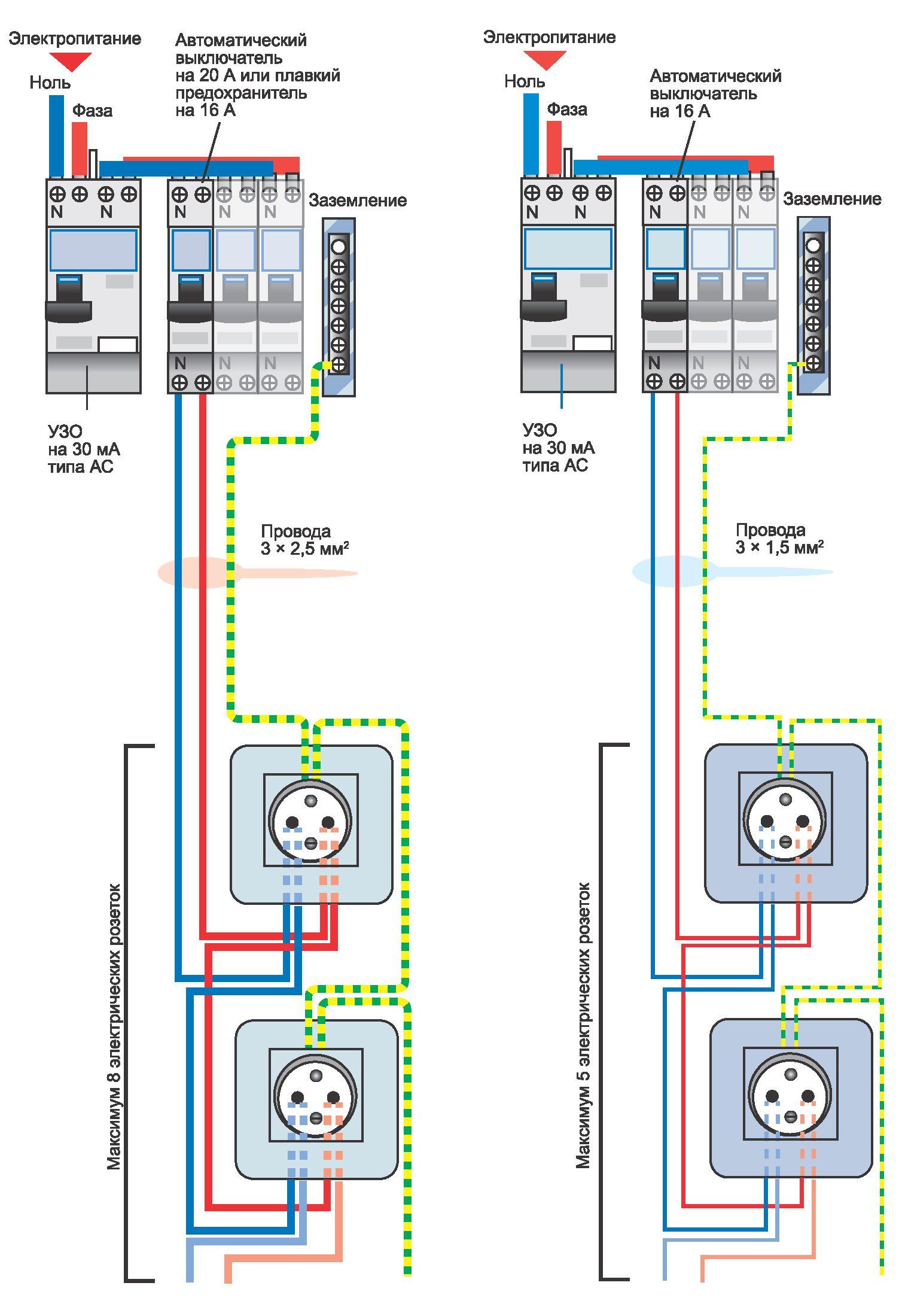 Схема подключения розеток и выключателей в квартире от разных фаз